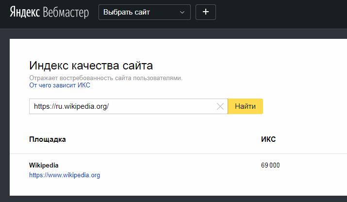 Как узнать ИКС Яндекса